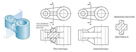what is sectioning in technical drawing sectional views in engineering technical drawings