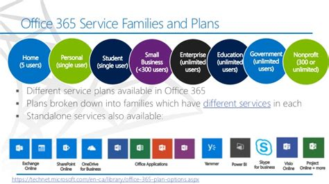 visio services office 365 office 365 visio services 28 images office 365 for