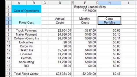 Novated Lease Calculator Spreadsheet by Trucking Cost Per Mile Spreadsheet Spreadsheets