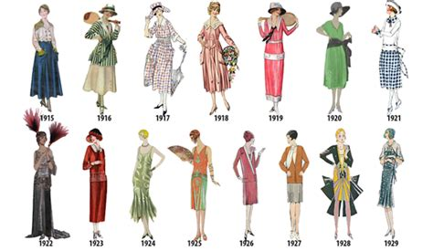 fashion illustration timeline illustrated timeline presents s fashion every year from 1784 1970 fashion history