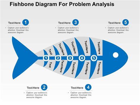 fishbone diagram for problem analysis flat powerpoint design powerpoint presentation sle