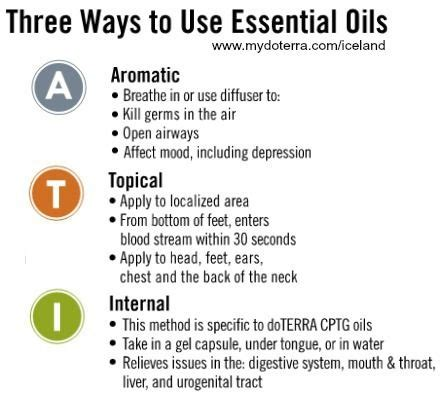Ways To Use Essential Oils by Three Ways To Use Doterra Essential Oils Www Mydoterra