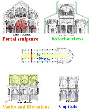 Romanesque Church Floor Plan by Medieval V 233 Zelay Introduction