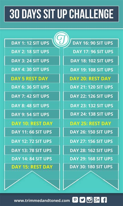 weight how to do sit weight loss workouts workout and motivation
