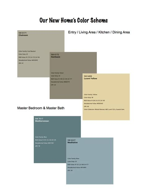 sherwin williams color palettes sherwin williams color palette for new home chatroom