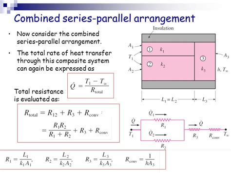 resistance in parallel heat transfer steady heat conduction in plane walls ch 3 ppt