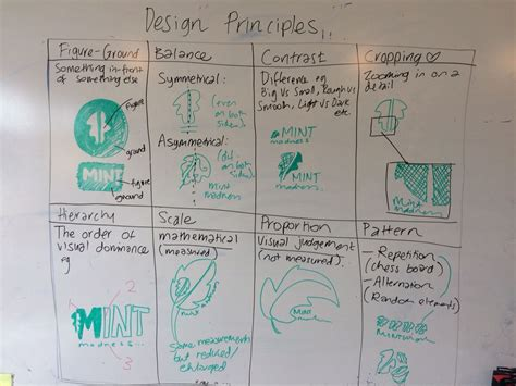 design elements and principles vcd design principles used to develop a logo concept further