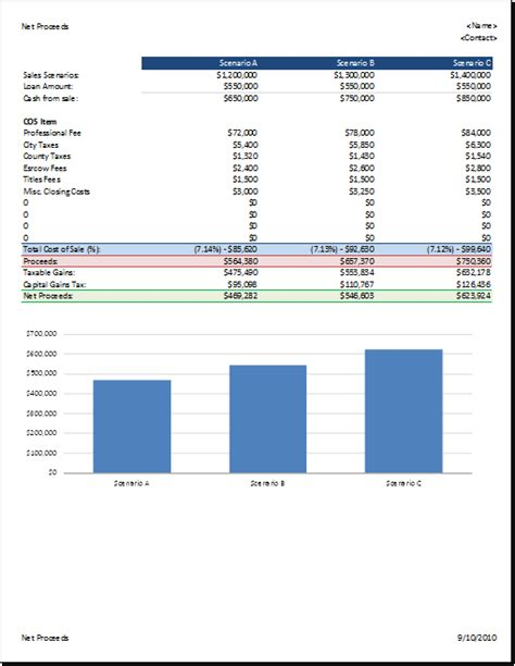 commercial real estate analysis templates resheets