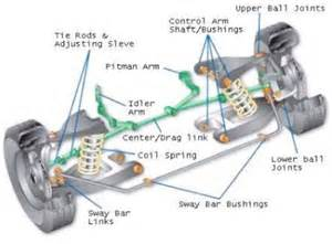 How Important Are Rear Struts On A Car 1000 Images About Cars Mercedes Abc On