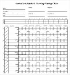 Pitching Chart Template by Pitching Charts 7 Free Documents In Pdf