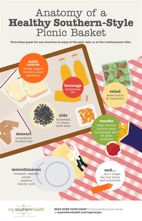 s health take it keep it real reveal healthy picnic ideas with infographic my southern health