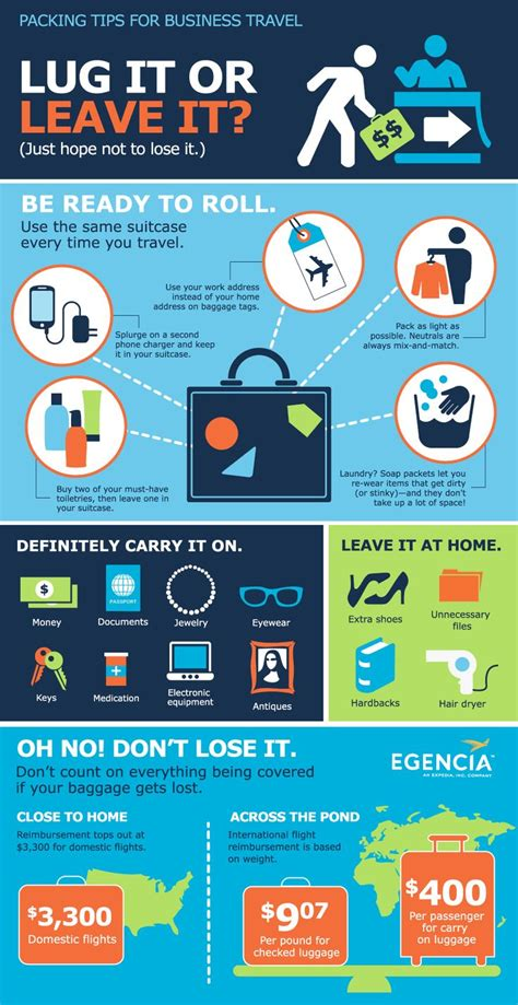 8 Tips To Packing And Travelling Light by 97 Best Ideas About Packing Tips On Cold