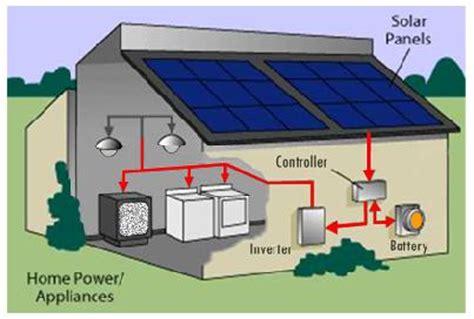 Sale Bell Wirelless 2 Anak Listrik quot dreams key quot pemanfaatan pembangkit listrik tenaga surya sebagai sumber energi yang efisien dan