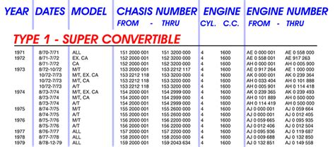 vehicle paint code location diagram vehicle free engine image for user manual