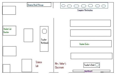 classroom layout website classroom layout mrs v s science site