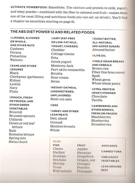 The Power Abs Diet Weight Loss Supplements by Diet Foods For Abs