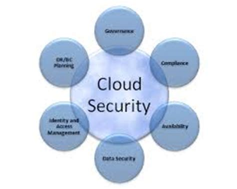 research papers on data security in cloud computing research paper on cloud computing security issues secure