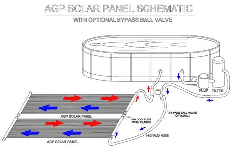 how to install a solar panel 2x20ft above ground solar heating panel add on kit by fafco ns850