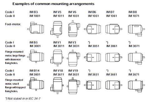 types of electric motor mounts engine mount types engine free engine image for user