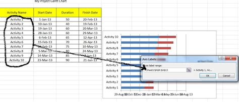create a chart create a gantt chart with excel step no 8 planning