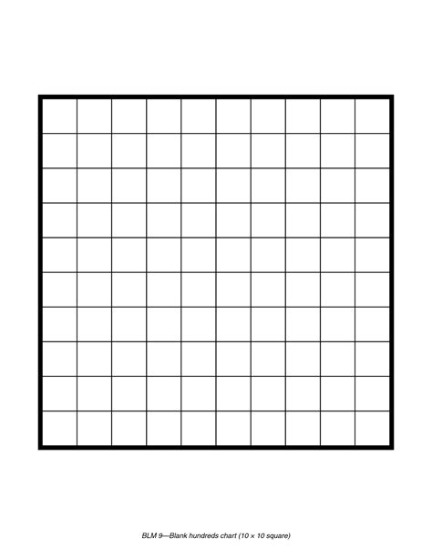 printable blank 100 square grid pictures to pin on