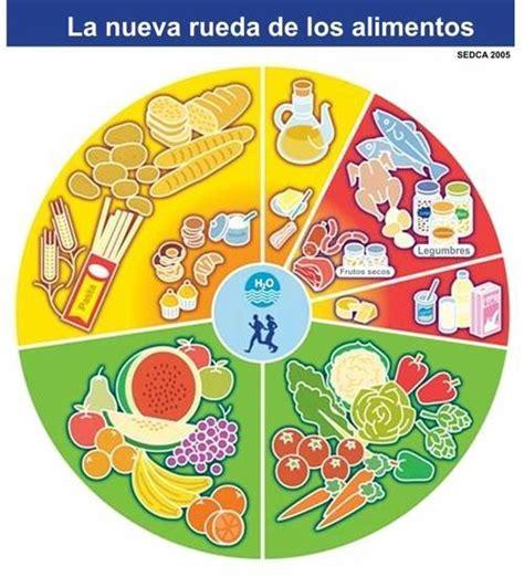 alimenti contro acidità alimentazione alcalina contro alimenti acidificanti