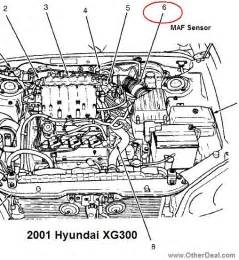 hyundai xg 3 0 1993 auto images and specification