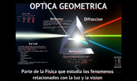 imagenes optica geometrica optica geometrica by oscar torres on prezi