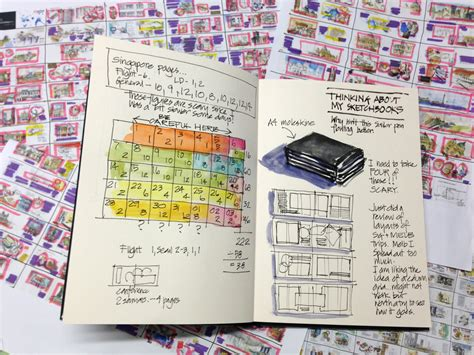 sketchbook layout trip prep sketchbook thinking liz steel liz steel