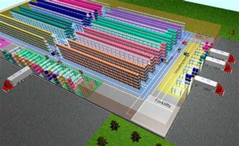 warehouse layout and simulation warehouse simulation anylogic simulation software