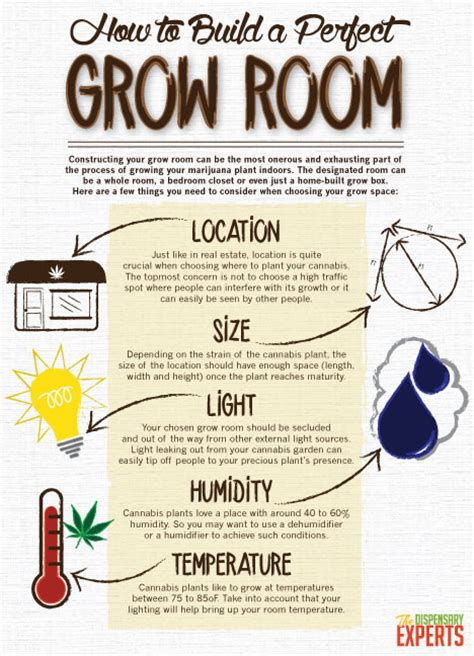 how to build a grow room how to build a grow room visual ly