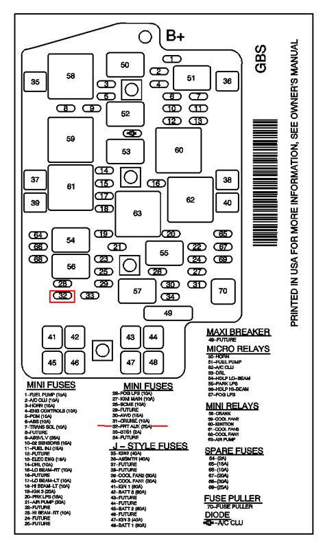2001 pontiac aztek fuse diagram pontiac aztek fuse panel diagram 28 images pontiac