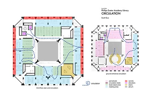 louis kahn phillips exeter academy library diagrams on behance