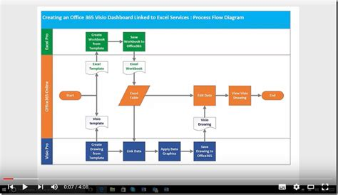 visio wbs modeler wbs modeler for visio 2016 28 images best photos of