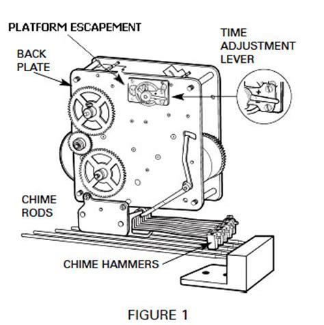 clock movement parts diagram for kieninger mantel clock movement