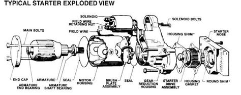 starter motor parts diagram electrical components of a starter pictures to pin on