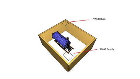 boiler room definition gas detection in boiler rooms kenexis