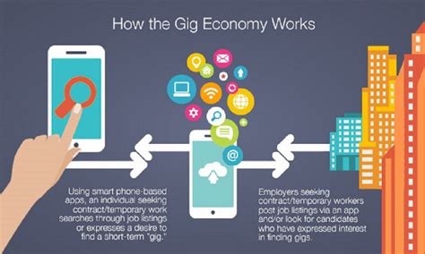 why the gig economy is sputtering steven hill medium