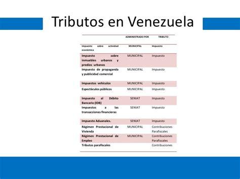 impuestos parafiscales 2016 en venezuela grupo 9 tributos en venezuela