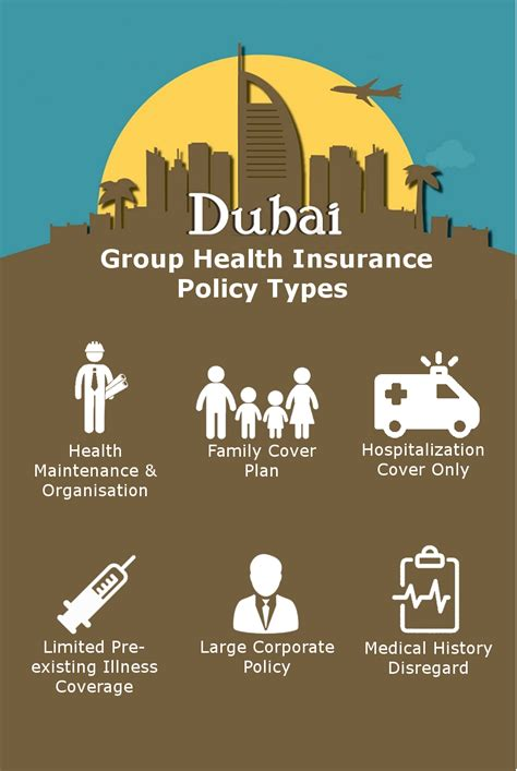 Insurance Companies In Dubai by Uae Business Magazine