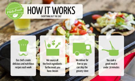 hellofresh a berlin germany based ecommerce service for