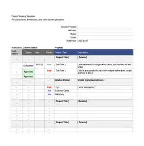 Project Tracker Template Free by Project Tracking Template 11 Free Word Excel Pdf