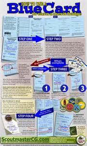 merit badge blue card infographic scoutmastercg com