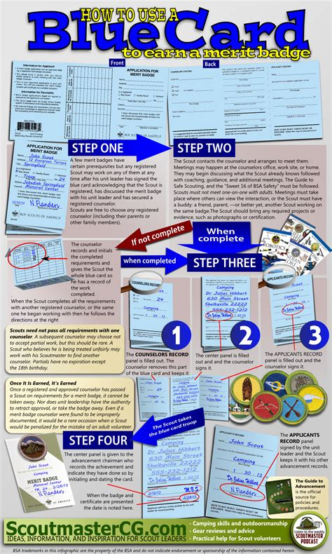 Blue Card Application Process Merit Badge Blue Card Infographic Scoutmastercg