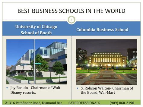 How Many Mba Schools In The World by Ppt Best Business Schools In The World Powerpoint