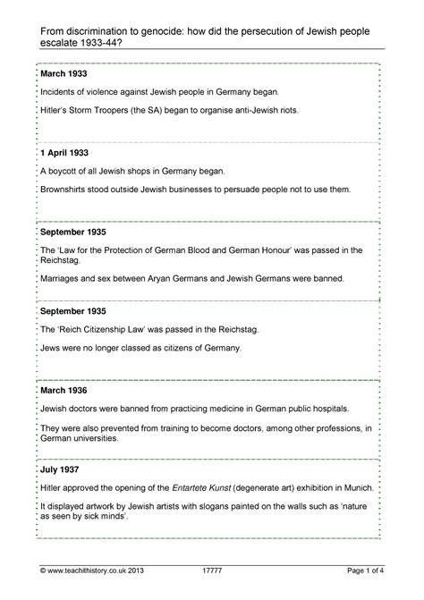 ks3 the holocaust teachit history