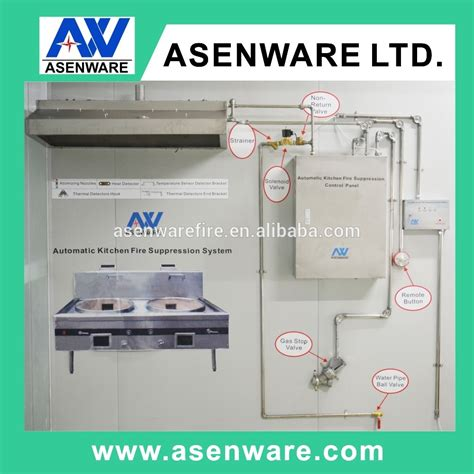 Kitchen Automatic Extinguishing System Automatic Kitchen Suppression System With Water