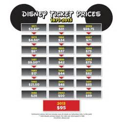 How Much Is A Ticket To World Disney Ticket Prices To Increase Again In February Blogs