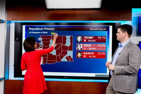 seattle s king5 tv uses power bi technology for data visualization on msft