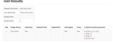 java pattern regex date quot no match found quot when using regex in apex salesforce